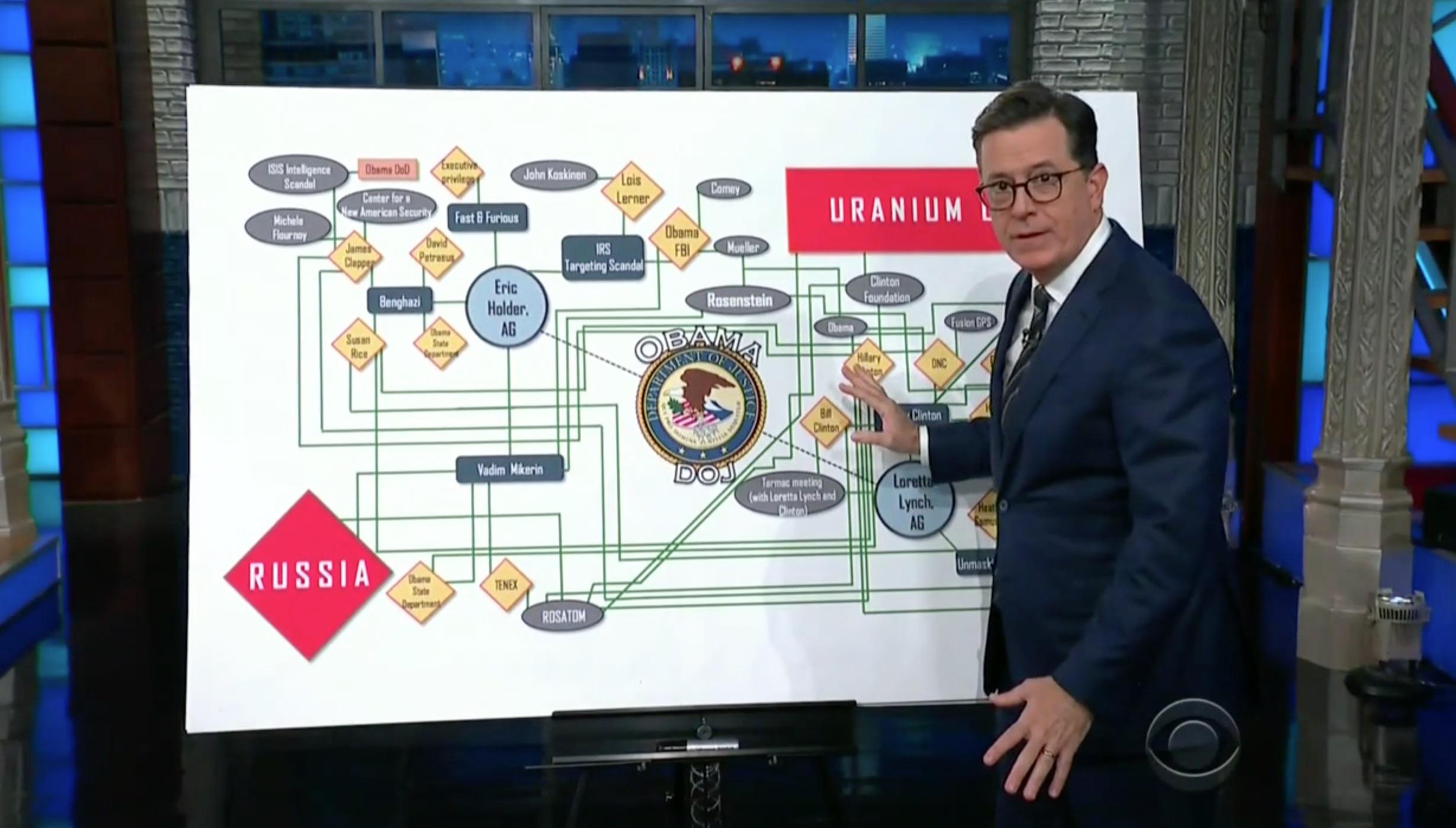 Stephen Colbert Mocks Louie Gohmert S Conspiracy Chart Let Play Candyland