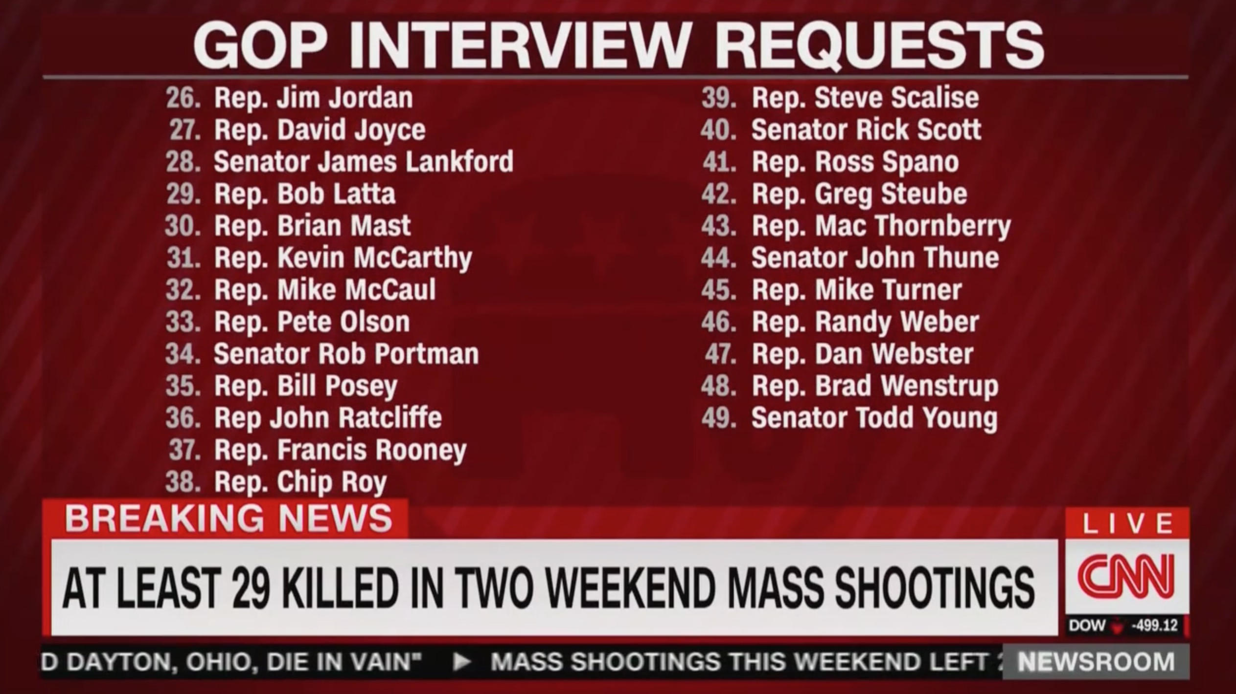 CNN Newsroom Shames 49 Republican Lawmakers Who Refused to Come On Air to Discuss Gun Reform