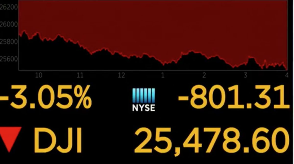 CNN, Fox, MSNBC Sound the Alarm on Wall Street 'Bloodbath' After Dow Tumbles 800: 'Read it and Weep'