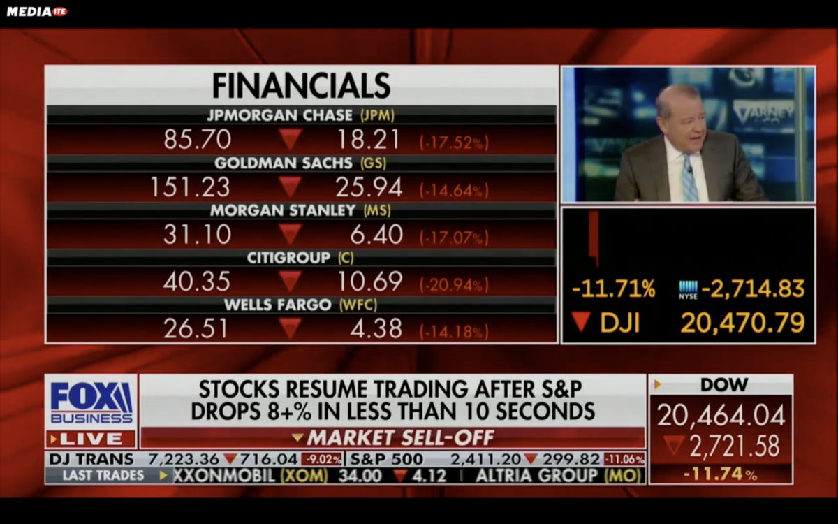 'I Think We're in a Recession Right Now': Fox's Stuart Varney Sounds Alarm as Markets Tank