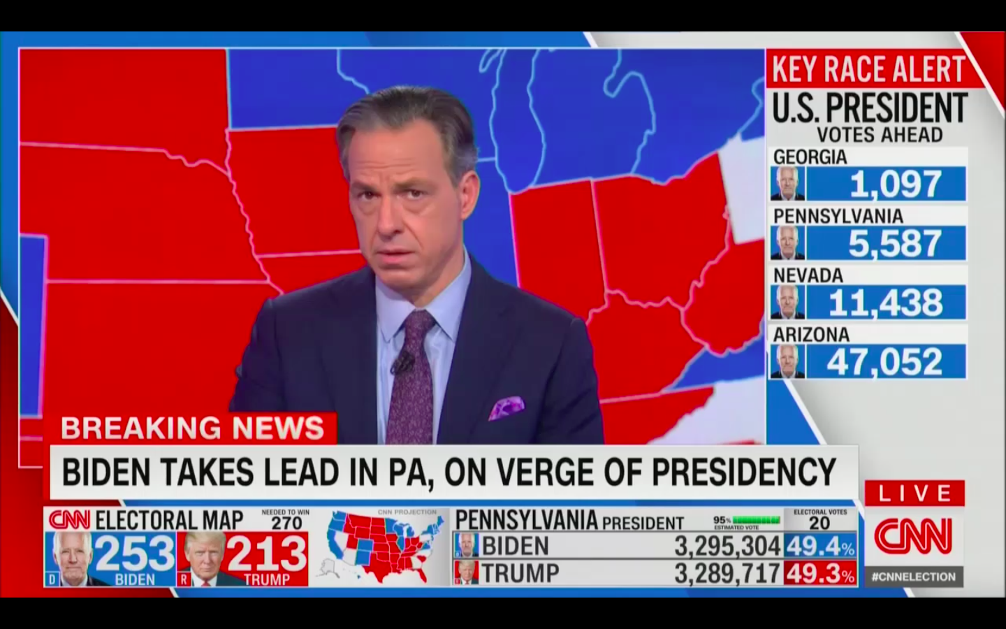 Jake Tapper: It Doesn't Matter If Trump Won't Concede, He'll Be 'Physically Escorted From the Building' If He 'Refuses To Acknowledge Reality'