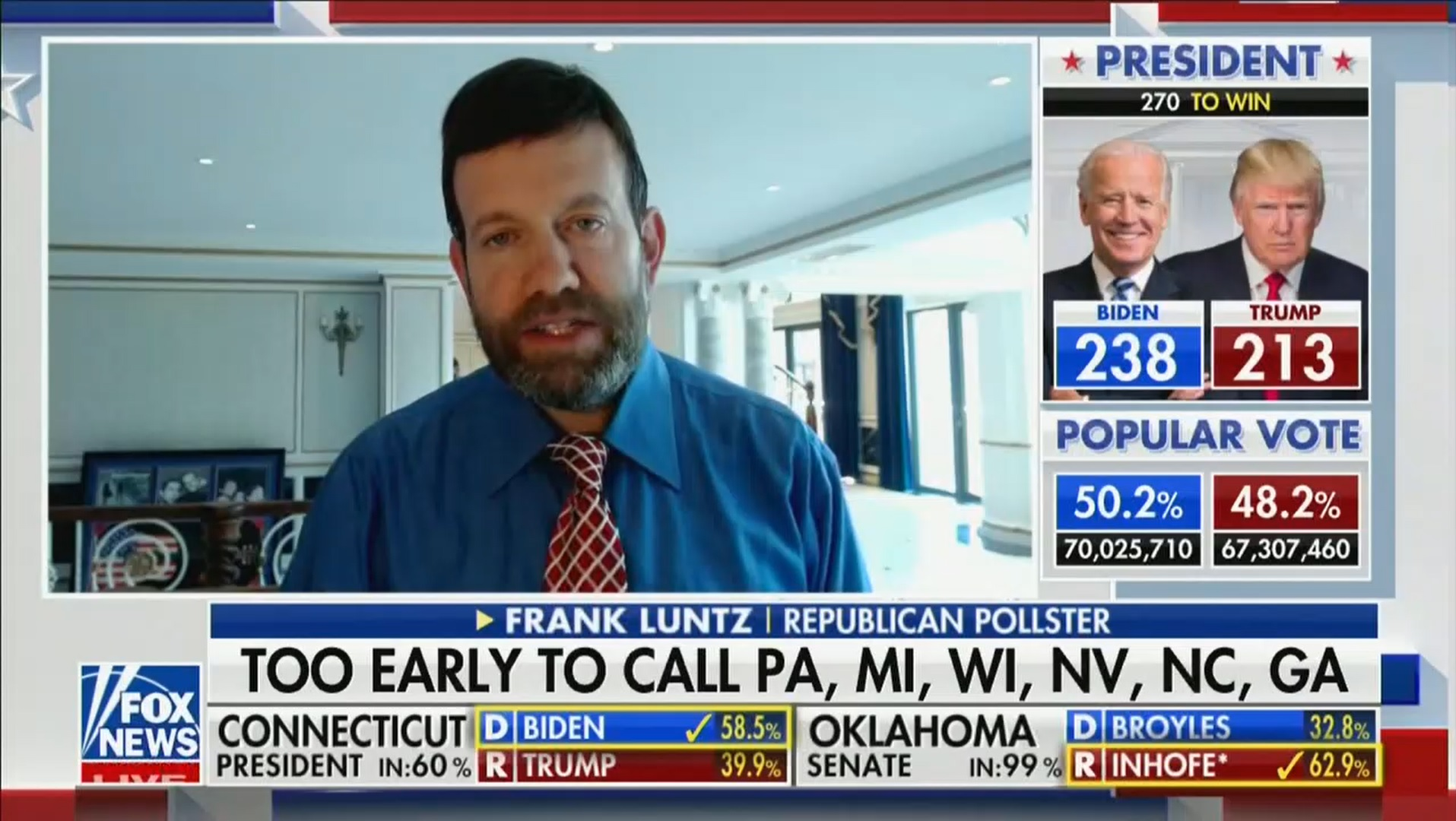 Frank Luntz Accuses Washington Post of 'Polling Malpractice' in Massive Wisconsin Whiff: Have to Go to 'Tremendous Lengths' to Be That Wrong
